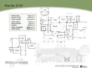 custom home builder plans